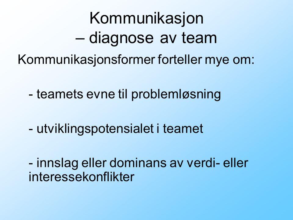 Kommunikasjon – diagnose av team Kommunikasjonsformer forteller mye om: - teamets evne til problemløsning - utviklingspotensialet i teamet - innslag eller dominans av verdi- eller interessekonflikter