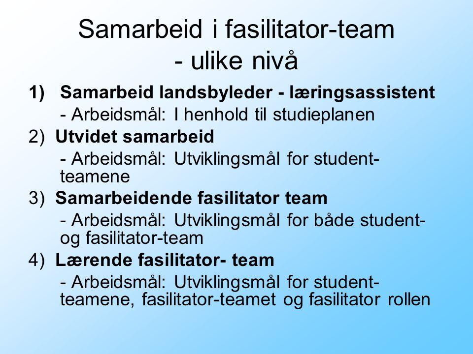 Samarbeid i fasilitator-team - ulike nivå 1)Samarbeid landsbyleder - læringsassistent - Arbeidsmål: I henhold til studieplanen 2) Utvidet samarbeid -