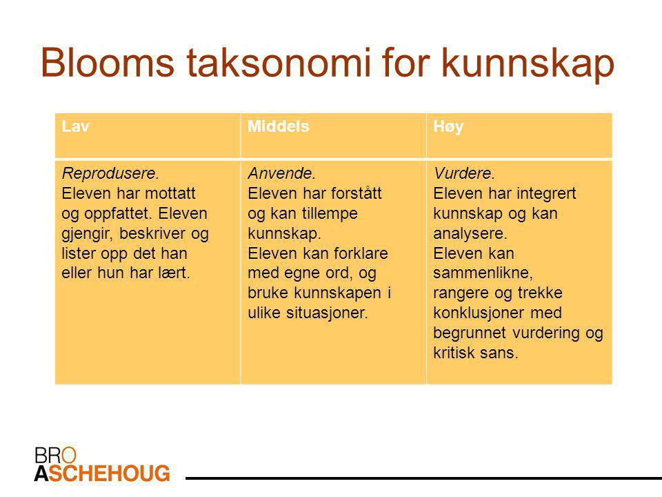 Blooms taksonomi for kunnskap LavMiddelsHøy Reprodusere.