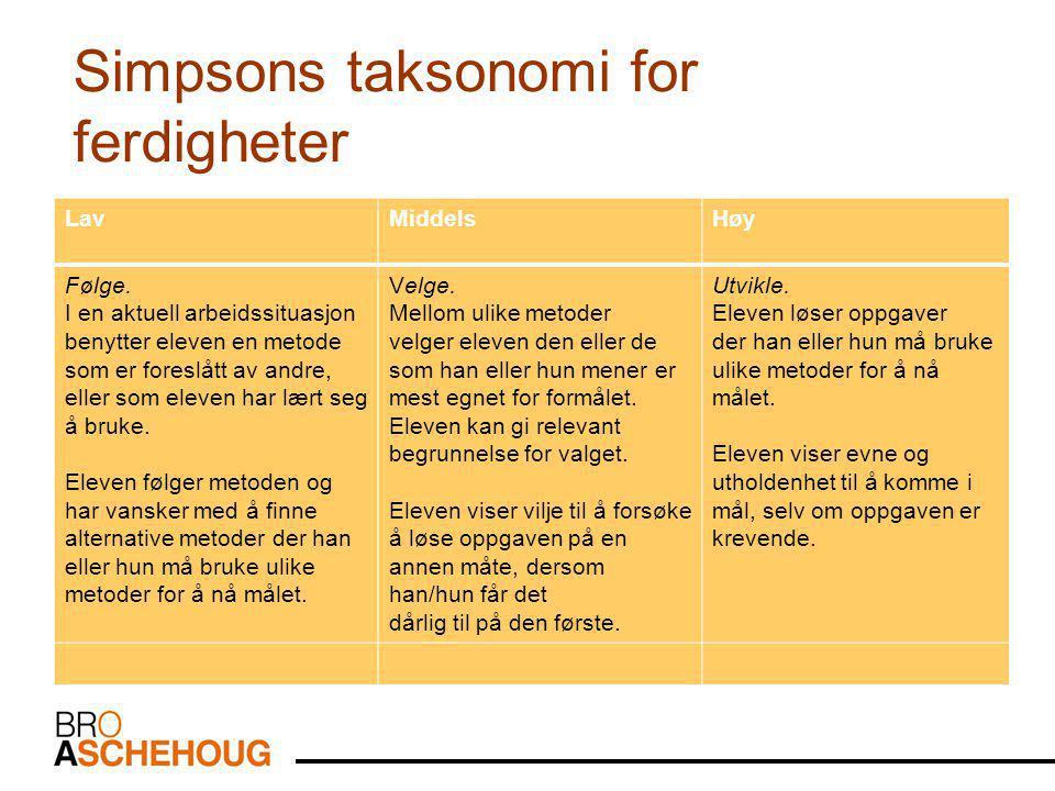 Simpsons taksonomi for ferdigheter LavMiddelsHøy Følge.