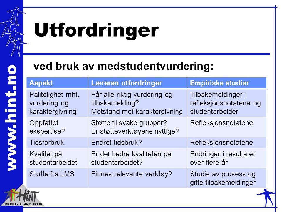 www.hint.no Utfordringer ved bruk av medstudentvurdering: AspektLæreren utfordringerEmpiriske studier Pålitelighet mht.