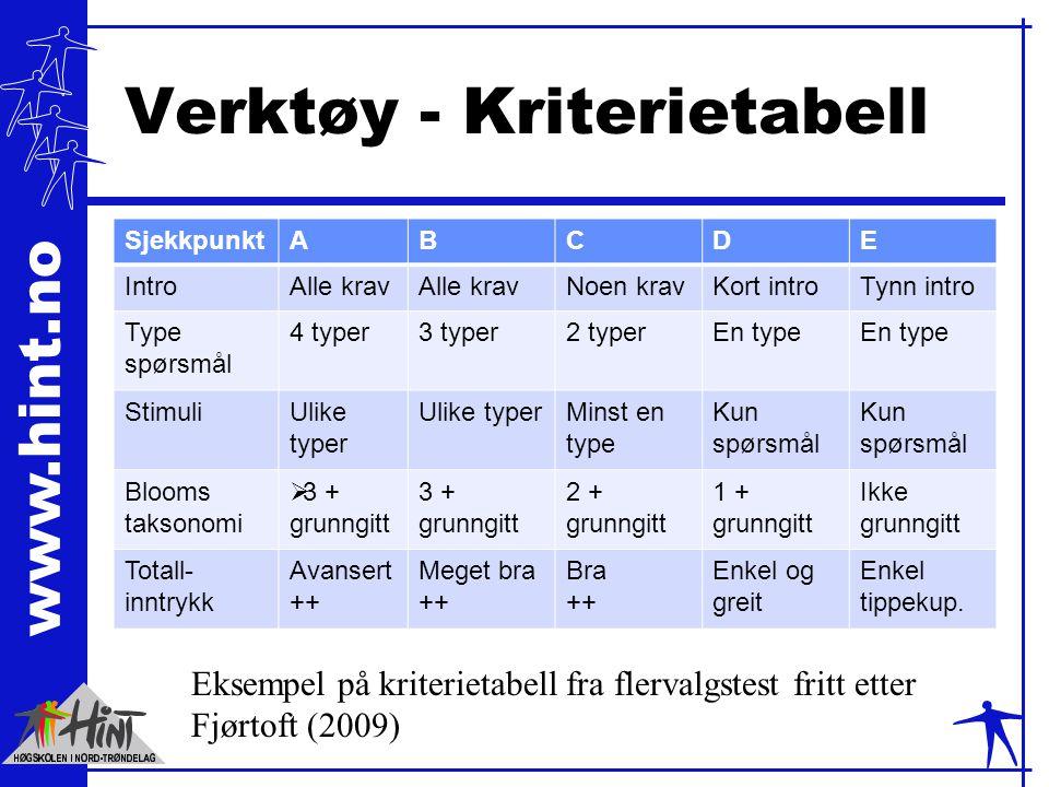 www.hint.no Verktøy - Kriterietabell SjekkpunktABCDE IntroAlle krav Noen kravKort introTynn intro Type spørsmål 4 typer3 typer2 typerEn type StimuliUl