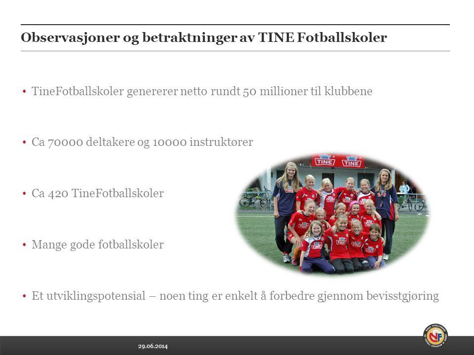 29.06.2014 Observasjoner og betraktninger av TINE Fotballskoler • TineFotballskoler genererer netto rundt 50 millioner til klubbene • Ca 70000 deltake