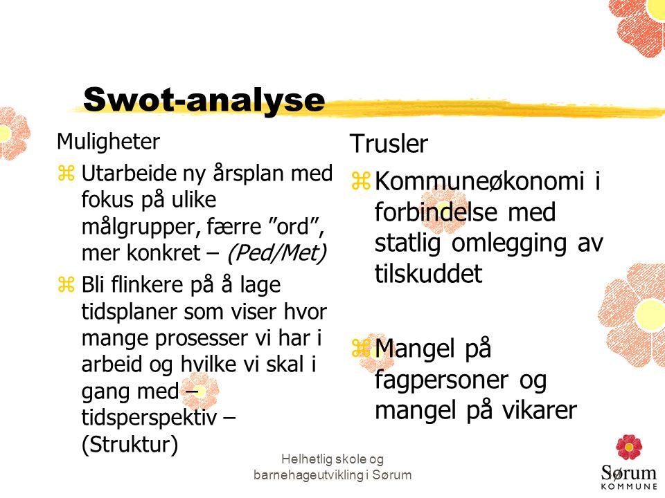 """Helhetlig skole og barnehageutvikling i Sørum19 Swot-analyse Muligheter zUtarbeide ny årsplan med fokus på ulike målgrupper, færre """"ord"""", mer konkret"""