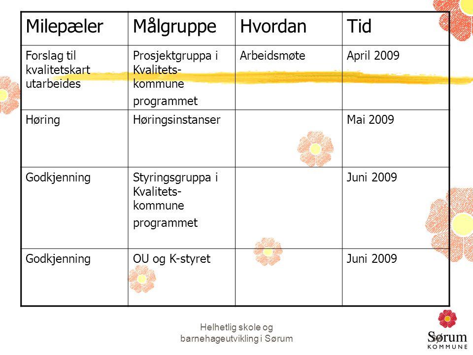 Helhetlig skole og barnehageutvikling i Sørum38 MilepælerMålgruppeHvordanTid Forslag til kvalitetskart utarbeides Prosjektgruppa i Kvalitets- kommune