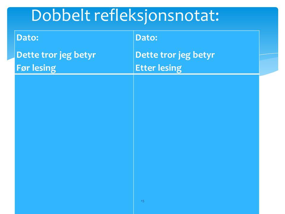 Dobbelt refleksjonsnotat: Dato: Dette tror jeg betyr Før lesing Dato: Dette tror jeg betyr Etter lesing 15
