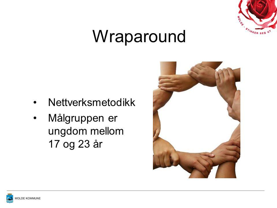 Wraparound •Nettverksmetodikk •Målgruppen er ungdom mellom 17 og 23 år