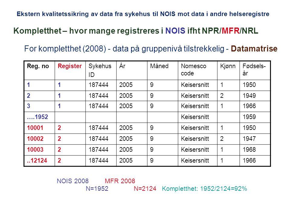 Ekstern kvalitetssikring av data fra sykehus til NOIS mot data i andre helseregistre Kompletthet – hvor mange registreres i NOIS ifht NPR/MFR/NRL For