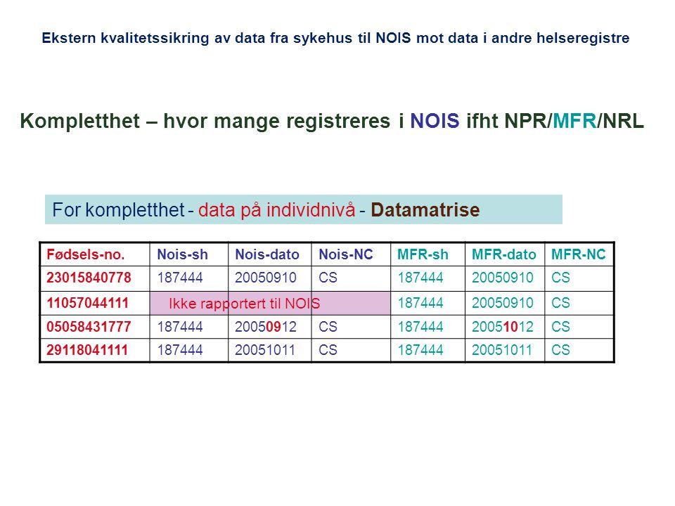 Kompletthet – hvor mange registreres i NOIS ifht NPR/MFR/NRL Fødsels-no.Nois-shNois-datoNois-NCMFR-shMFR-datoMFR-NC 2301584077818744420050910CS1874442