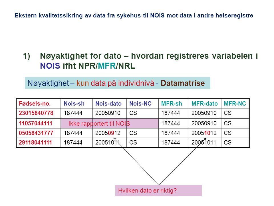 1) Nøyaktighet for dato – hvordan registreres variabelen i NOIS ifht NPR/MFR/NRL Fødsels-no.Nois-shNois-datoNois-NCMFR-shMFR-datoMFR-NC 23015840778187