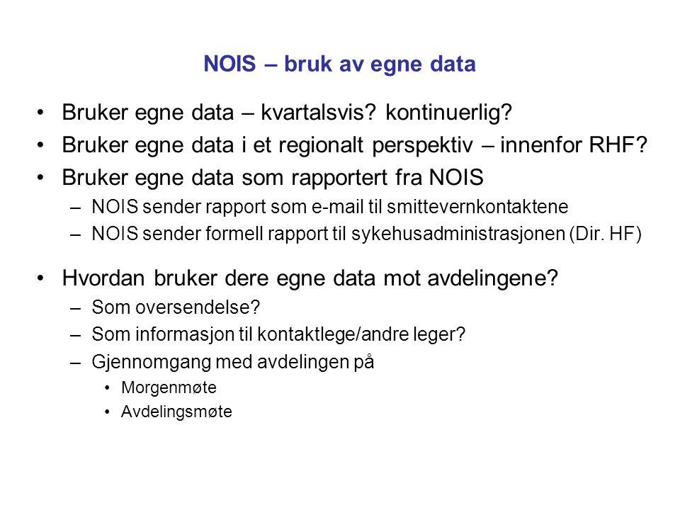 NOIS – bruk av egne data •Bruker egne data – kvartalsvis? kontinuerlig? •Bruker egne data i et regionalt perspektiv – innenfor RHF? •Bruker egne data