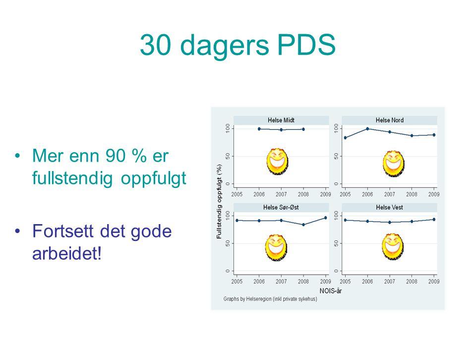 30 dagers PDS •Mer enn 90 % er fullstendig oppfulgt •Fortsett det gode arbeidet!