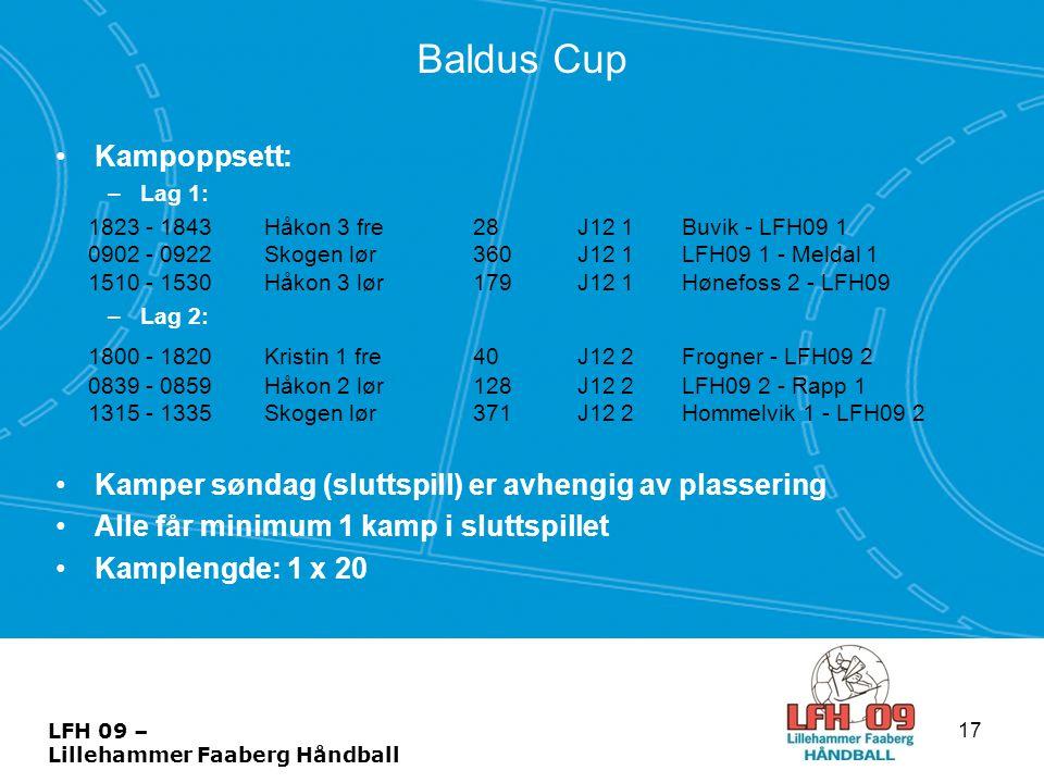 Baldus Cup •Kampoppsett: –Lag 1: 1823 - 1843Håkon 3 fre28J12 1Buvik - LFH09 1 0902 - 0922Skogen lør360J12 1LFH09 1 - Meldal 1 1510 - 1530Håkon 3 lør17