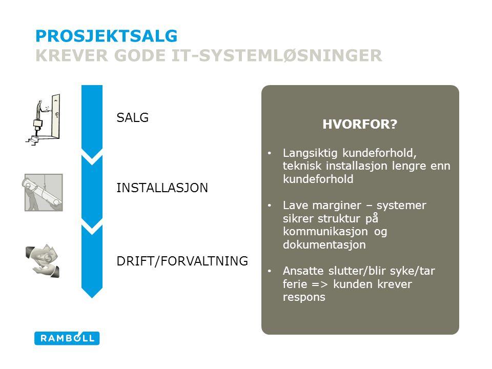PROSJEKTSALG KREVER GODE IT-SYSTEMLØSNINGER SALG INSTALLASJON DRIFT/FORVALTNING HVORFOR.