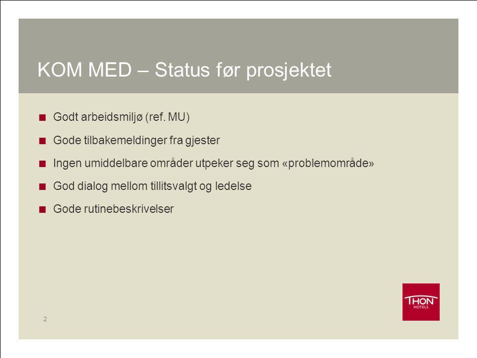 KOM MED – Status før prosjektet  Godt arbeidsmiljø (ref.