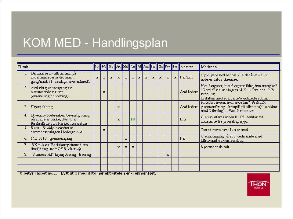 KOM MED - Handlingsplan