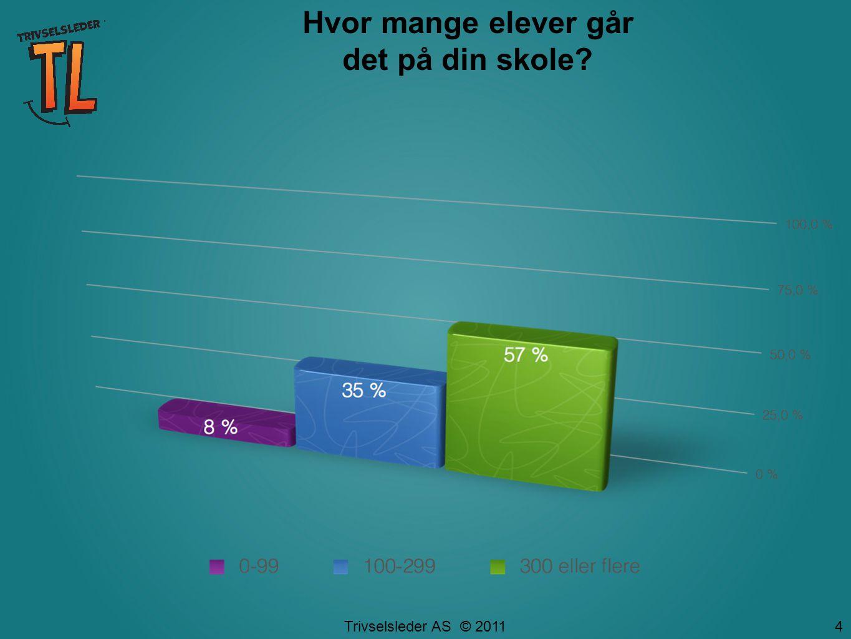 Trivselsleder AS © 2011 4 Hvor mange elever går det på din skole