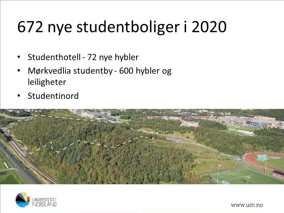 672 nye studentboliger i 2020 • Studenthotell - 72 nye hybler • Mørkvedlia studentby - 600 hybler og leiligheter • Studentinord