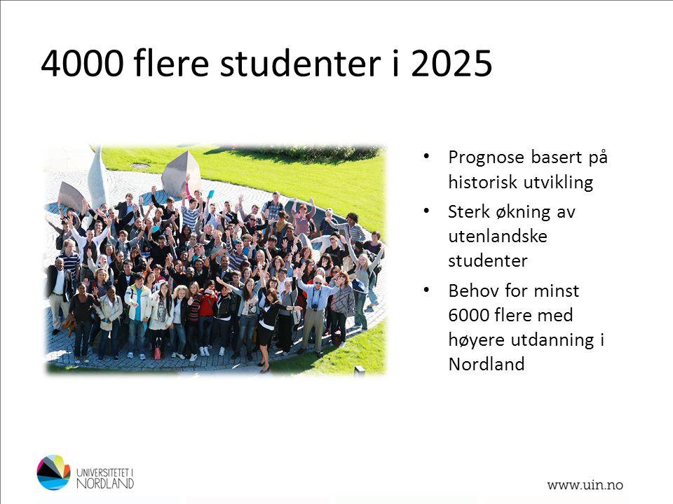4000 flere studenter i 2025 • Prognose basert på historisk utvikling • Sterk økning av utenlandske studenter • Behov for minst 6000 flere med høyere u