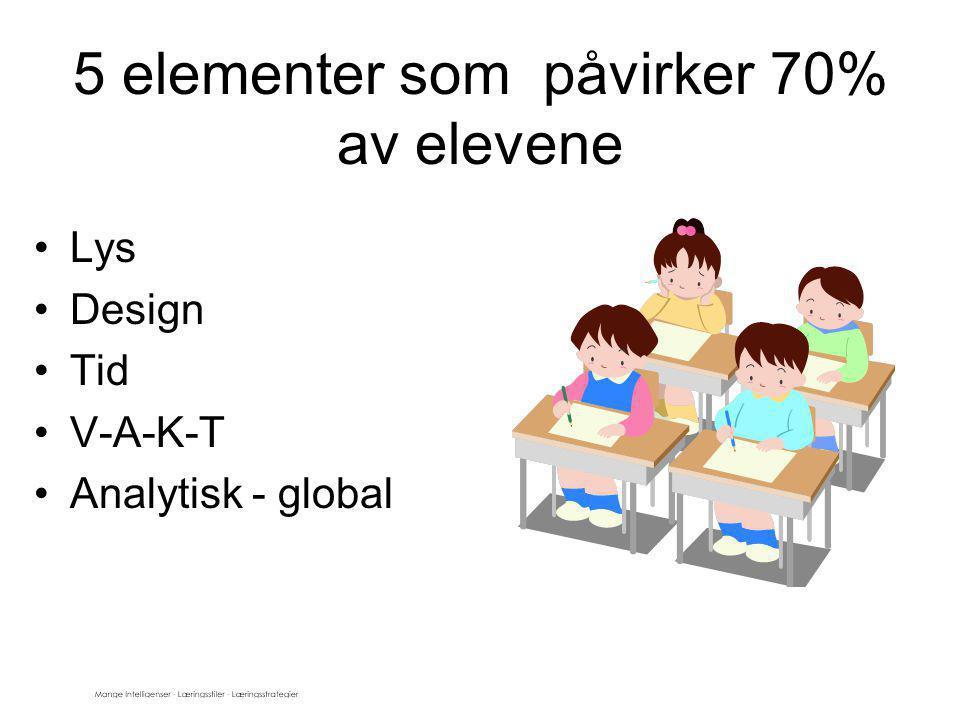5 elementer som påvirker 70% av elevene •Lys •Design •Tid •V-A-K-T •Analytisk - global