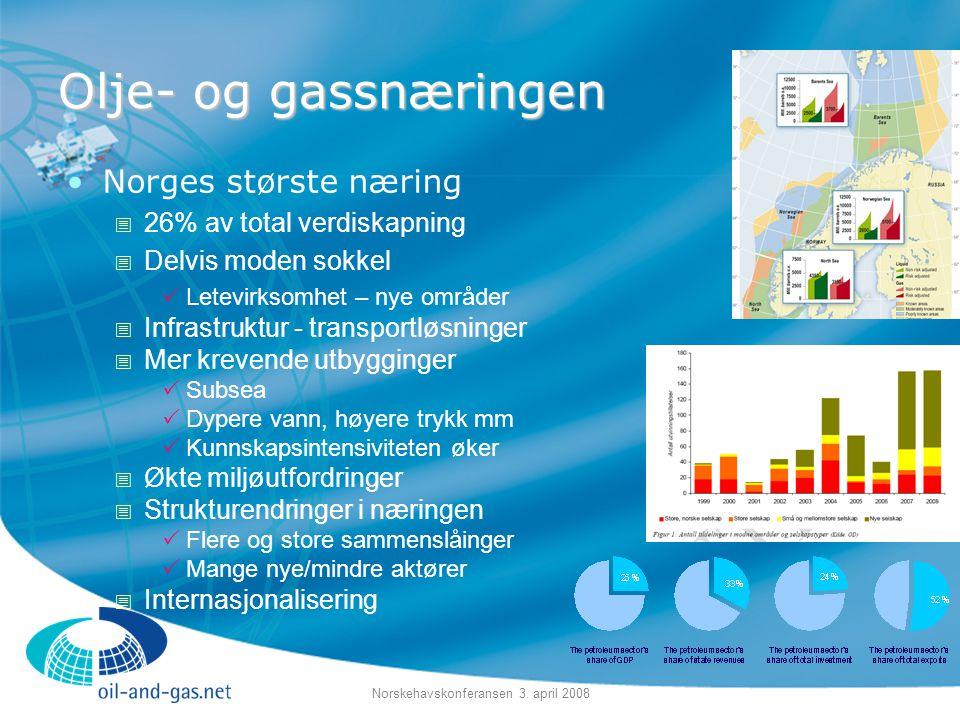 Norskehavskonferansen 3. april 2008 Olje- og gassnæringen •Norges største næring  26% av total verdiskapning  Delvis moden sokkel  Letevirksomhet –