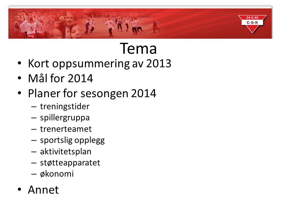 Tema • Kort oppsummering av 2013 • Mål for 2014 • Planer for sesongen 2014 – treningstider – spillergruppa – trenerteamet – sportslig opplegg – aktivi