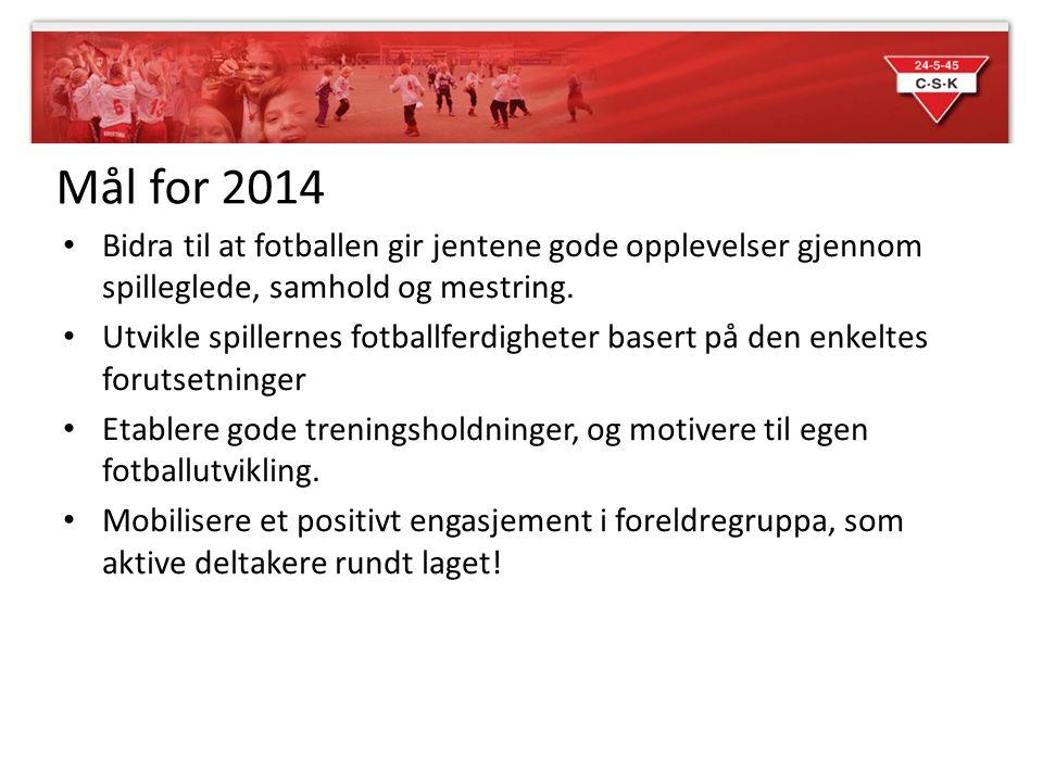 Mål for 2014 • Bidra til at fotballen gir jentene gode opplevelser gjennom spilleglede, samhold og mestring. • Utvikle spillernes fotballferdigheter b