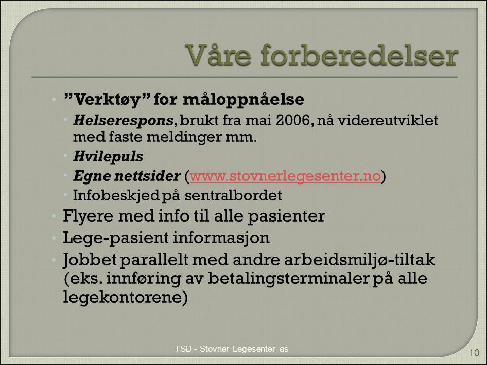 """• """"Verktøy"""" for måloppnåelse  Helserespons, brukt fra mai 2006, nå videreutviklet med faste meldinger mm.  Hvilepuls  Egne nettsider (www.stovnerle"""