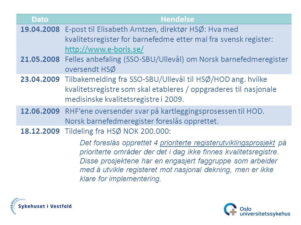 Logg DatoHendelse 19.04.2008E-post til Elisabeth Arntzen, direktør HSØ: Hva med kvalitetsregister for barnefedme etter mal fra svensk register: http://www.e-boris.se/ http://www.e-boris.se/ 21.05.2008Felles anbefaling (SSO-SBU/Ullevål) om Norsk barnefedmeregister oversendt HSØ 23.04.2009Tilbakemelding fra SSO-SBU/Ullevål til HSØ/HOD ang.