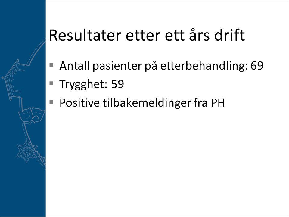 Resultater etter ett års drift  Antall pasienter på etterbehandling: 69  Trygghet: 59  Positive tilbakemeldinger fra PH