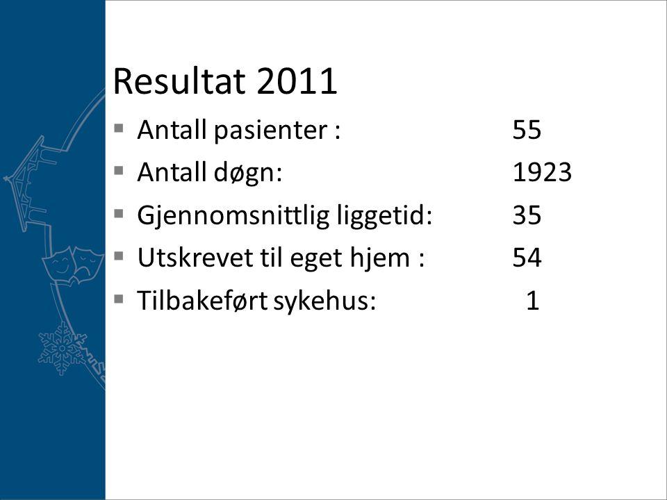 Resultat 2011  Antall pasienter :55  Antall døgn:1923  Gjennomsnittlig liggetid:35  Utskrevet til eget hjem :54  Tilbakeført sykehus: 1