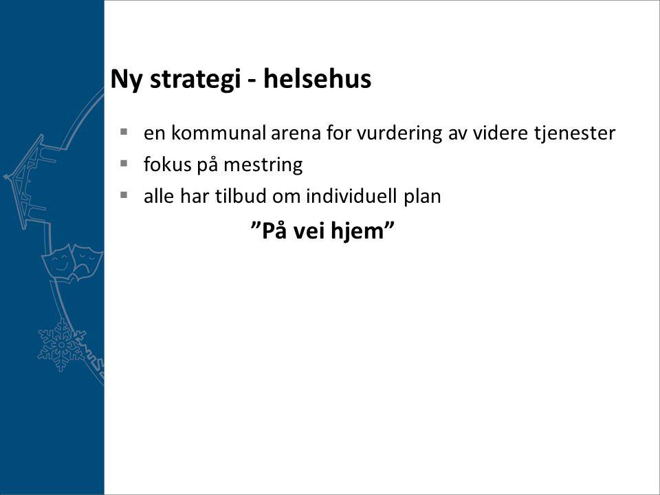 Ny strategi - helsehus  en kommunal arena for vurdering av videre tjenester  fokus på mestring  alle har tilbud om individuell plan På vei hjem