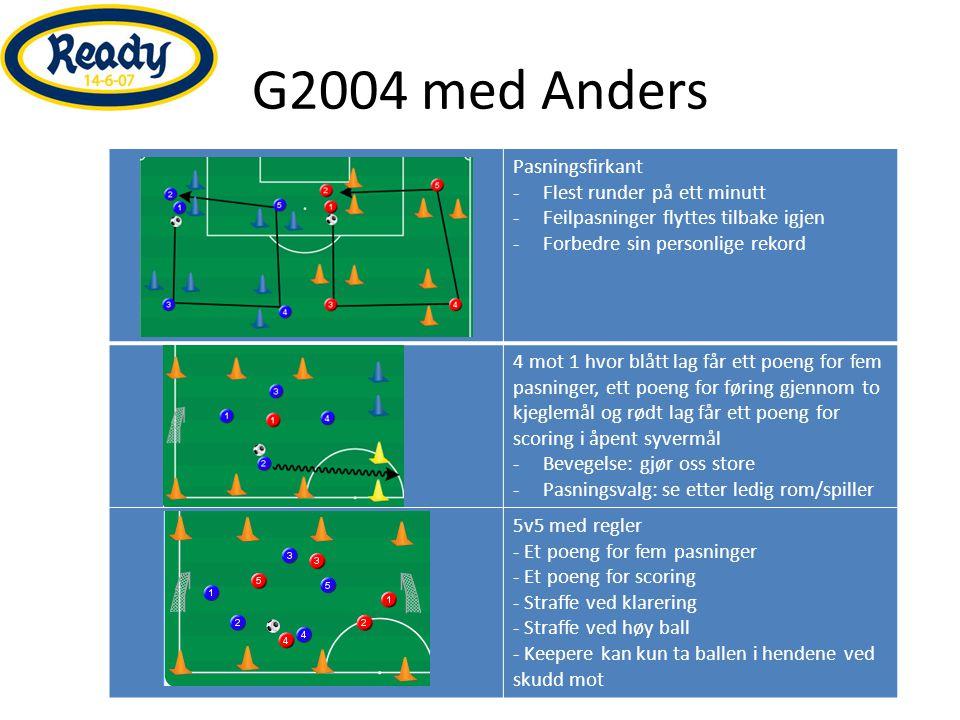 G2004 med Anders Pasningsfirkant -Flest runder på ett minutt -Feilpasninger flyttes tilbake igjen -Forbedre sin personlige rekord 4 mot 1 hvor blått l