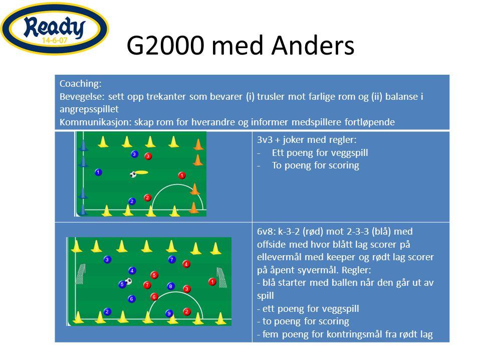 G2000 med Anders Coaching: Bevegelse: sett opp trekanter som bevarer (i) trusler mot farlige rom og (ii) balanse i angrepsspillet Kommunikasjon: skap