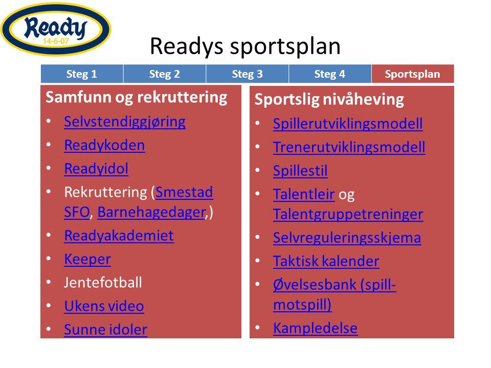 Readys sportsplan Samfunn og rekruttering • Selvstendiggjøring Selvstendiggjøring • Readykoden Readykoden • Readyidol Readyidol • Rekruttering (Smesta