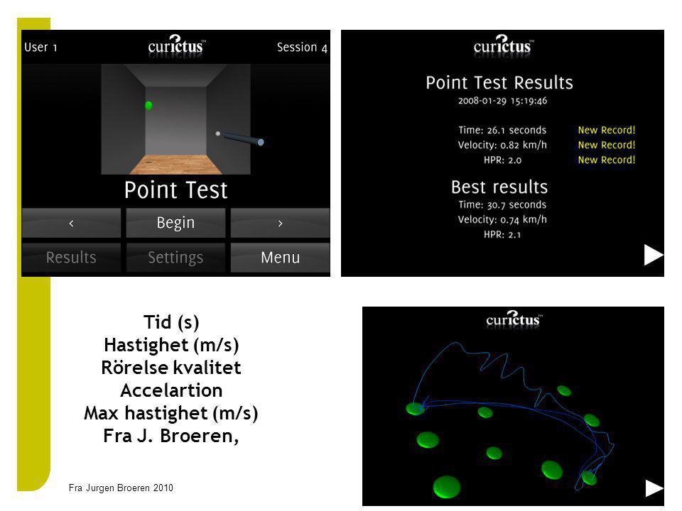 Fra Jurgen Broeren 2010 Resultat: Treningseffekt på noen bevegelser Before trainingAfter training Broeren J et al.