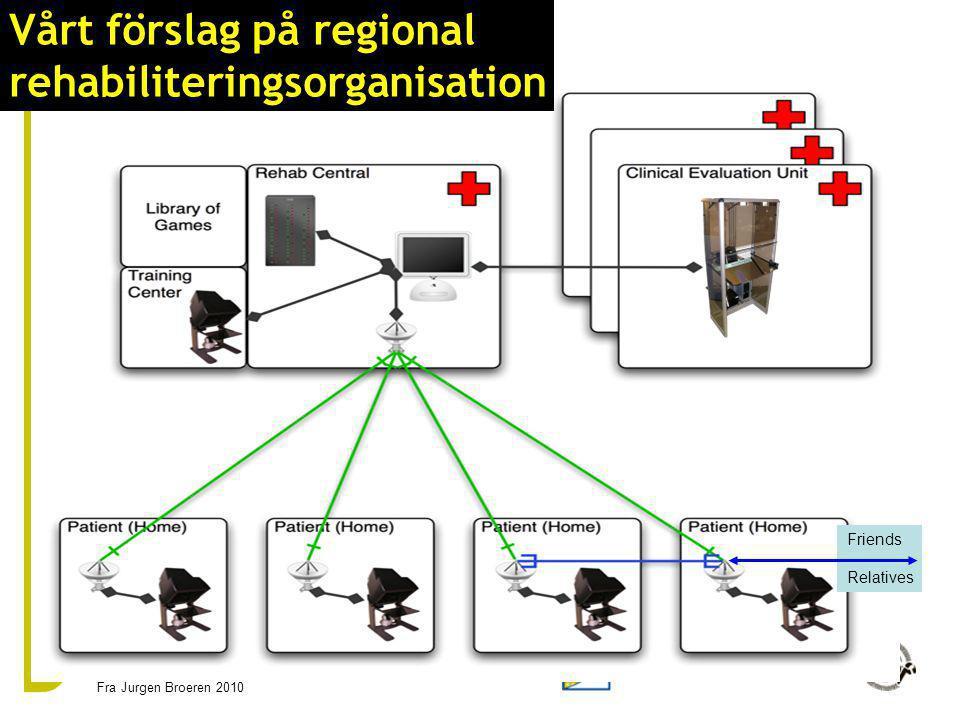Fra Jurgen Broeren 2010 Friends Relatives Vårt förslag på regional rehabiliteringsorganisation