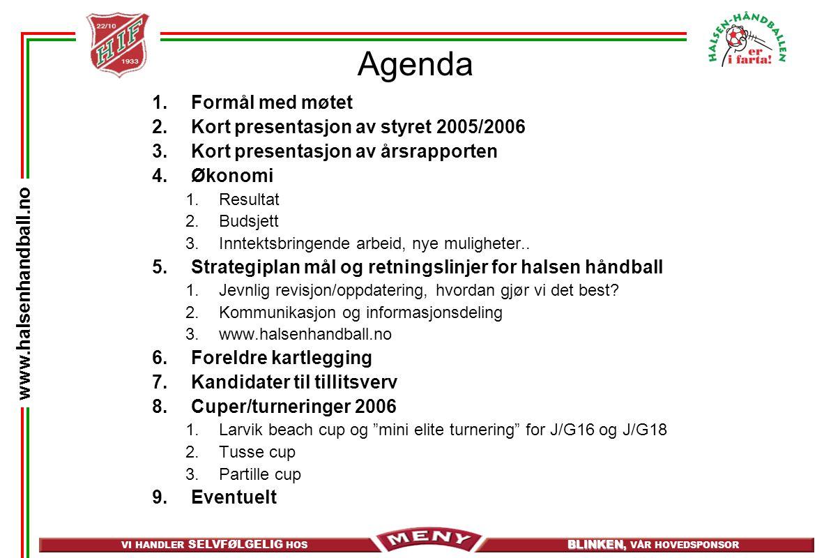 VI HANDLER SELVFØLGELIG HOS BLINKEN, BLINKEN, VÅR HOVEDSPONSOR www.halsenhandball.no Agenda 1.Formål med møtet 2.Kort presentasjon av styret 2005/2006 3.Kort presentasjon av årsrapporten 4.Økonomi 1.Resultat 2.Budsjett 3.Inntektsbringende arbeid, nye muligheter..