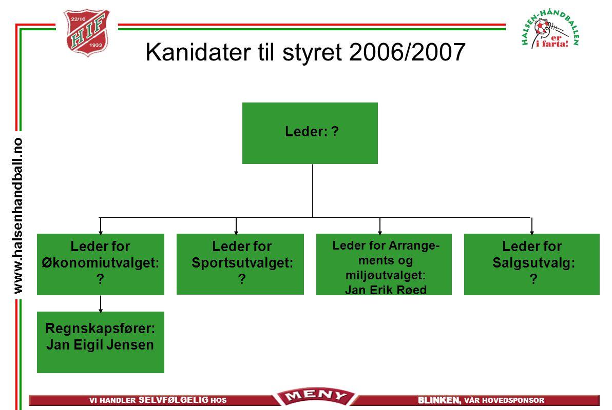 VI HANDLER SELVFØLGELIG HOS BLINKEN, BLINKEN, VÅR HOVEDSPONSOR www.halsenhandball.no Kanidater til styret 2006/2007 Leder for Økonomiutvalget: .