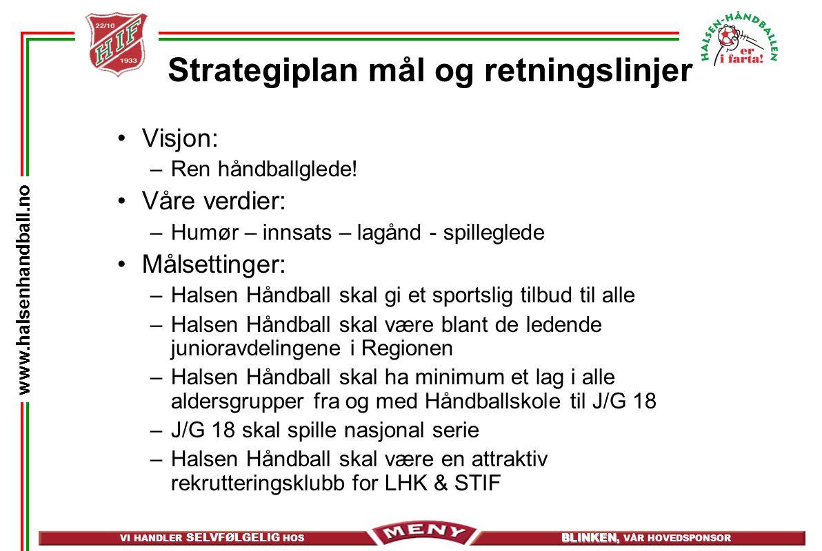 VI HANDLER SELVFØLGELIG HOS BLINKEN, BLINKEN, VÅR HOVEDSPONSOR www.halsenhandball.no Strategiplan mål og retningslinjer •Visjon: –Ren håndballglede.