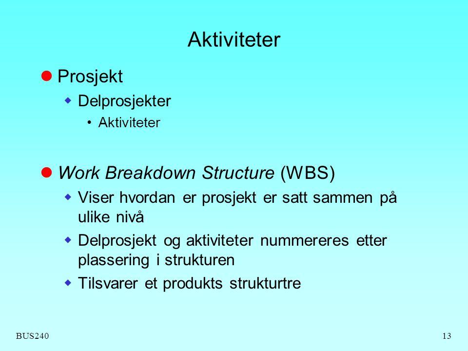BUS24013 Aktiviteter  Prosjekt  Delprosjekter •Aktiviteter  Work Breakdown Structure (WBS)  Viser hvordan er prosjekt er satt sammen på ulike nivå  Delprosjekt og aktiviteter nummereres etter plassering i strukturen  Tilsvarer et produkts strukturtre