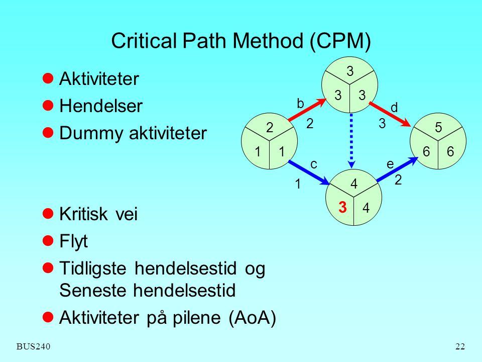 BUS24022 Critical Path Method (CPM)  Aktiviteter  Hendelser  Dummy aktiviteter  Kritisk vei  Flyt  Tidligste hendelsestid og Seneste hendelsestid  Aktiviteter på pilene (AoA) 2 3 5 4 b c d e 1 23 2 1 3 3 66 3 4 1