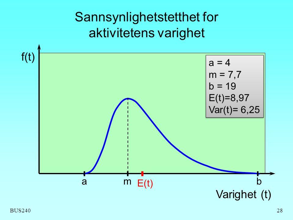 BUS24028 Sannsynlighetstetthet for aktivitetens varighet abm E(t) Varighet (t) f(t) a = 4 m = 7,7 b = 19 E(t)=8,97 Var(t)= 6,25 a = 4 m = 7,7 b = 19 E(t)=8,97 Var(t)= 6,25