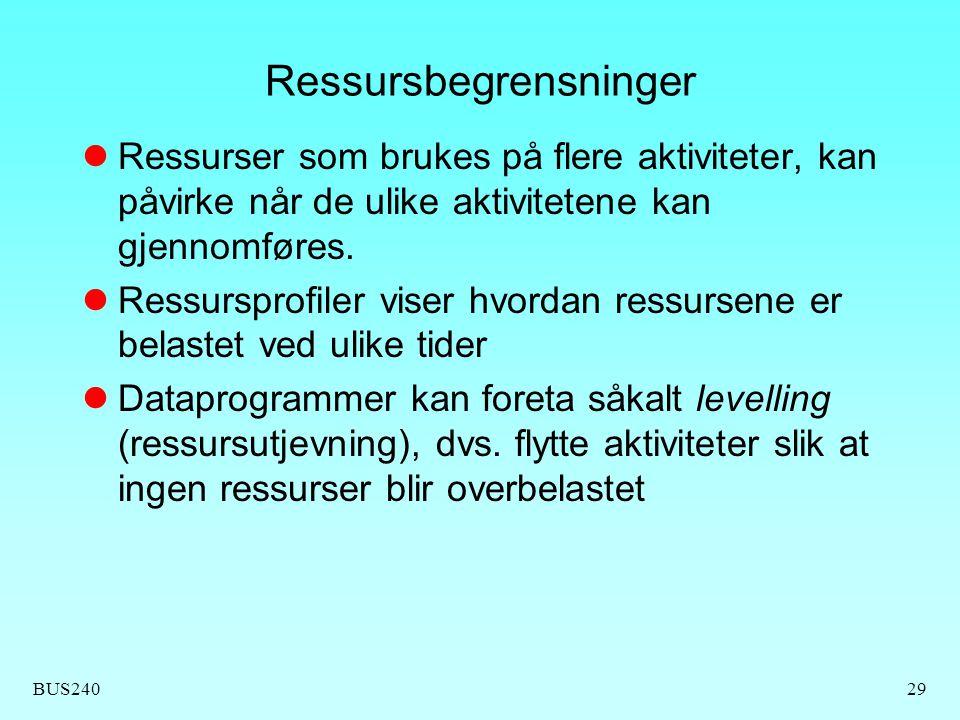 BUS24029 Ressursbegrensninger  Ressurser som brukes på flere aktiviteter, kan påvirke når de ulike aktivitetene kan gjennomføres.