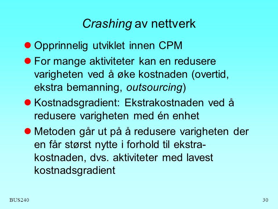 BUS24030 Crashing av nettverk  Opprinnelig utviklet innen CPM  For mange aktiviteter kan en redusere varigheten ved å øke kostnaden (overtid, ekstra bemanning, outsourcing)  Kostnadsgradient: Ekstrakostnaden ved å redusere varigheten med én enhet  Metoden går ut på å redusere varigheten der en får størst nytte i forhold til ekstra- kostnaden, dvs.