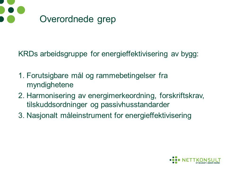Overordnede grep KRDs arbeidsgruppe for energieffektivisering av bygg: 1. Forutsigbare mål og rammebetingelser fra myndighetene 2. Harmonisering av en