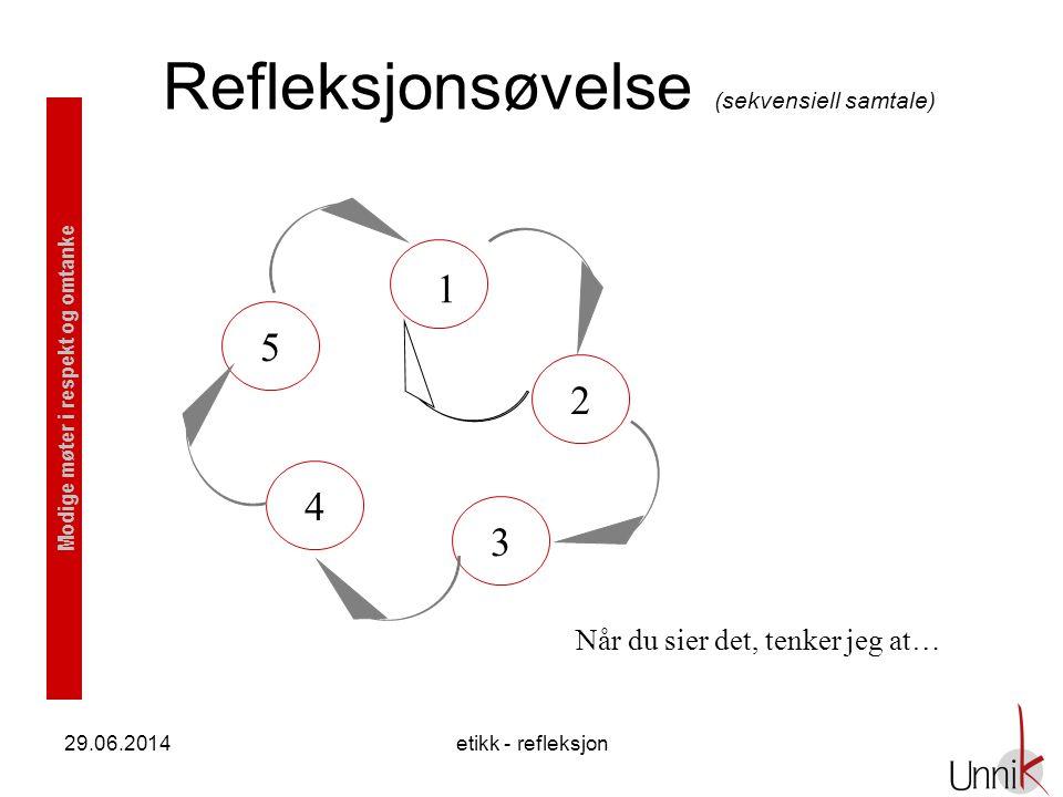 Modige møter i respekt og omtanke 29.06.2014etikk - refleksjon Refleksjonsøvelse (sekvensiell samtale) Når du sier det, tenker jeg at… 5 4 3 2 1