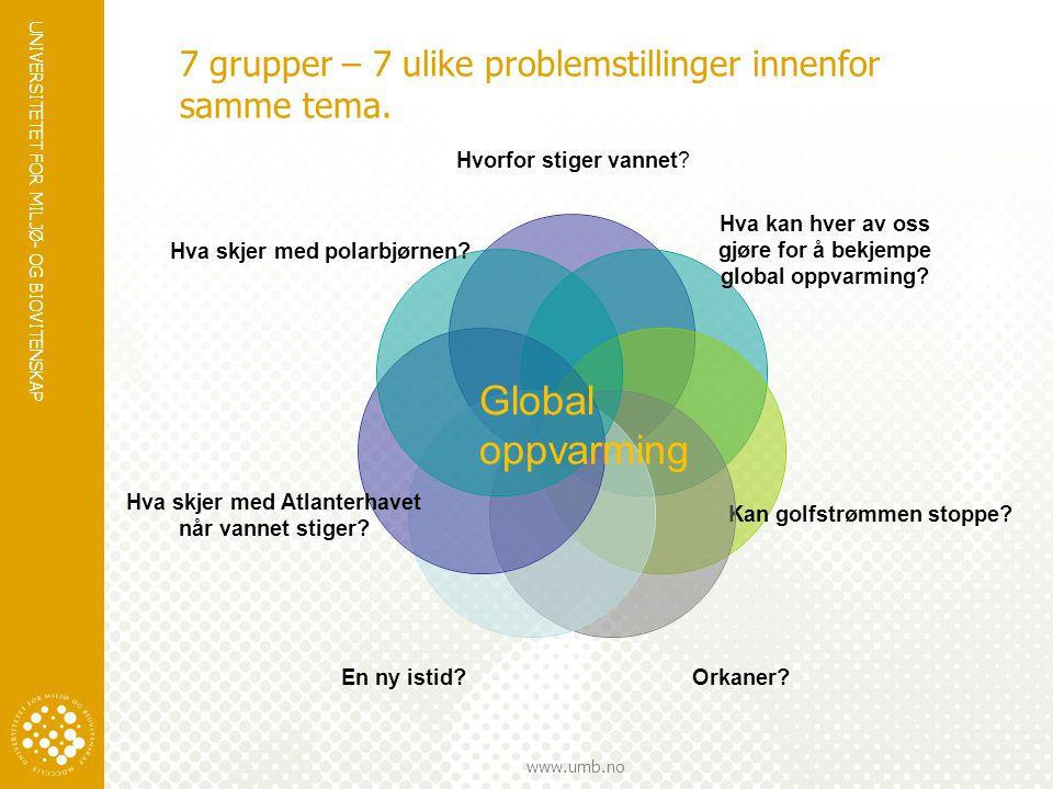 UNIVERSITETET FOR MILJØ- OG BIOVITENSKAP www.umb.no Hvorfor stiger vannet? Hva kan hver av oss gjøre for å bekjempe global oppvarming? Kan golfstrømme