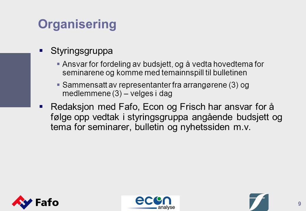 9 Organisering  Styringsgruppa  Ansvar for fordeling av budsjett, og å vedta hovedtema for seminarene og komme med temainnspill til bulletinen  Sam