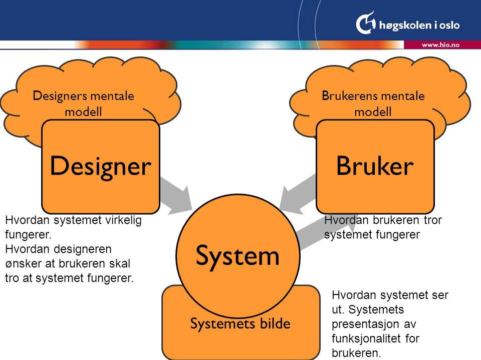 Systemets bilde Designers mentale modell Brukerens mentale modell System DesignerBruker Hvordan systemet virkelig fungerer. Hvordan designeren ønsker
